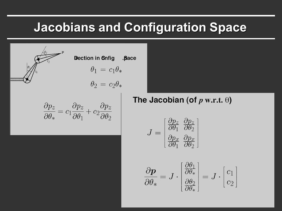 Jacobians and Configuration Space