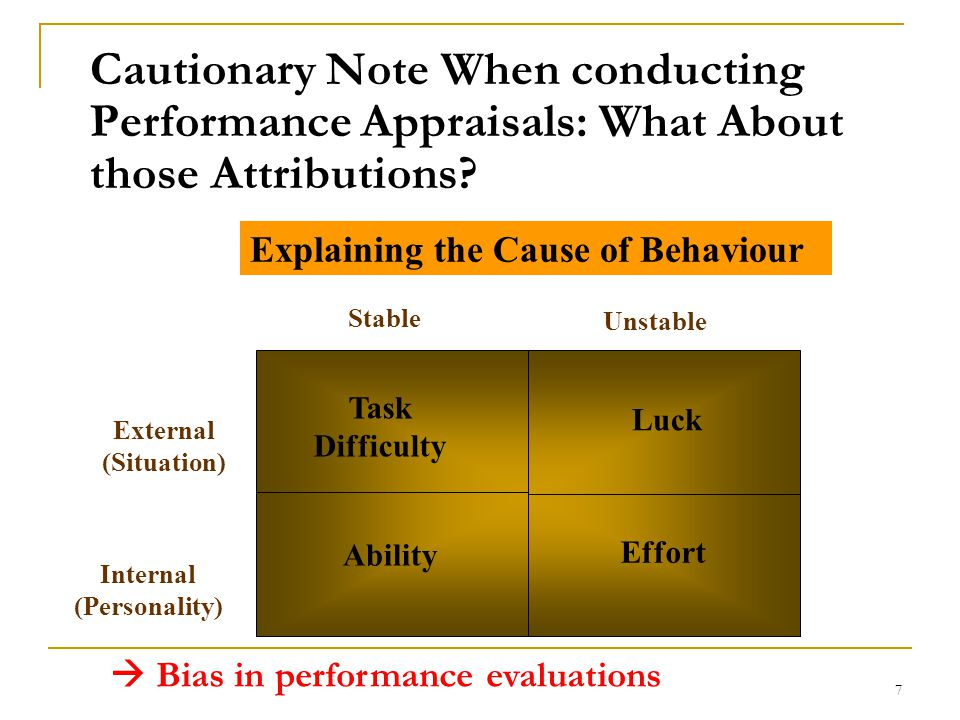 7 Cautionary Note When conducting Performance Appraisals: What About those Attributions.