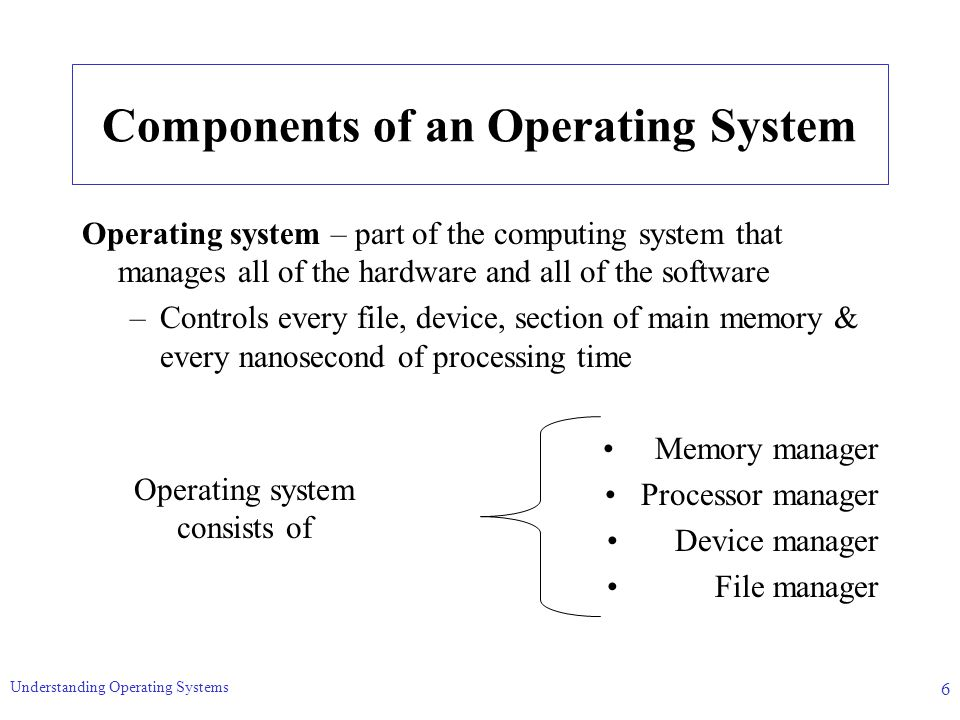Understanding Operating Systems 6 Components of an Operating System Operating system – part of the computing system that manages all of the hardware and all of the software –Controls every file, device, section of main memory & every nanosecond of processing time Memory manager Processor manager Device manager File manager Operating system consists of