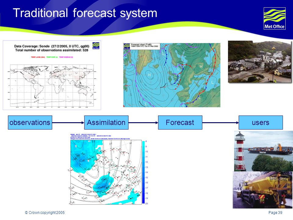 Page 39© Crown copyright 2005 Traditional forecast system observationsAssimilationForecastusers