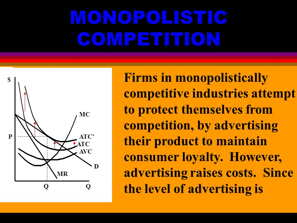 MONOPOLISTIC COMPETITION $ D MR MC AVC ATC Q ATC' P Q Firms in monopolistically competitive industries attempt to protect themselves from competition, by advertising their product to maintain consumer loyalty.