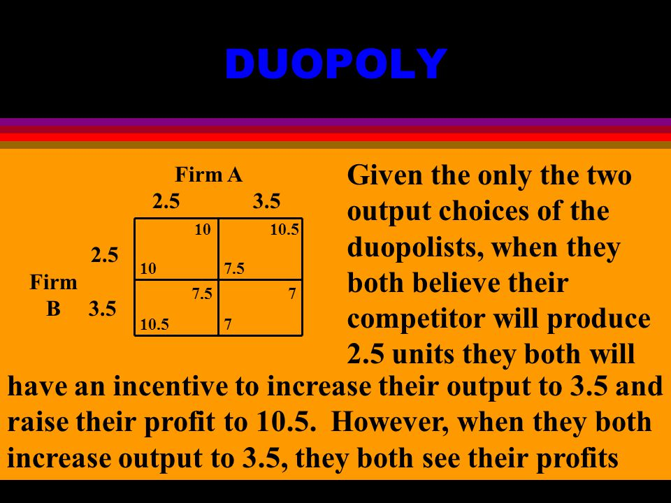 DUOPOLY Firm A Firm B Given the only the two output choices of the duopolists, when they both believe their competitor will produce 2.5 units they both will have an incentive to increase their output to 3.5 and raise their profit to 10.5.
