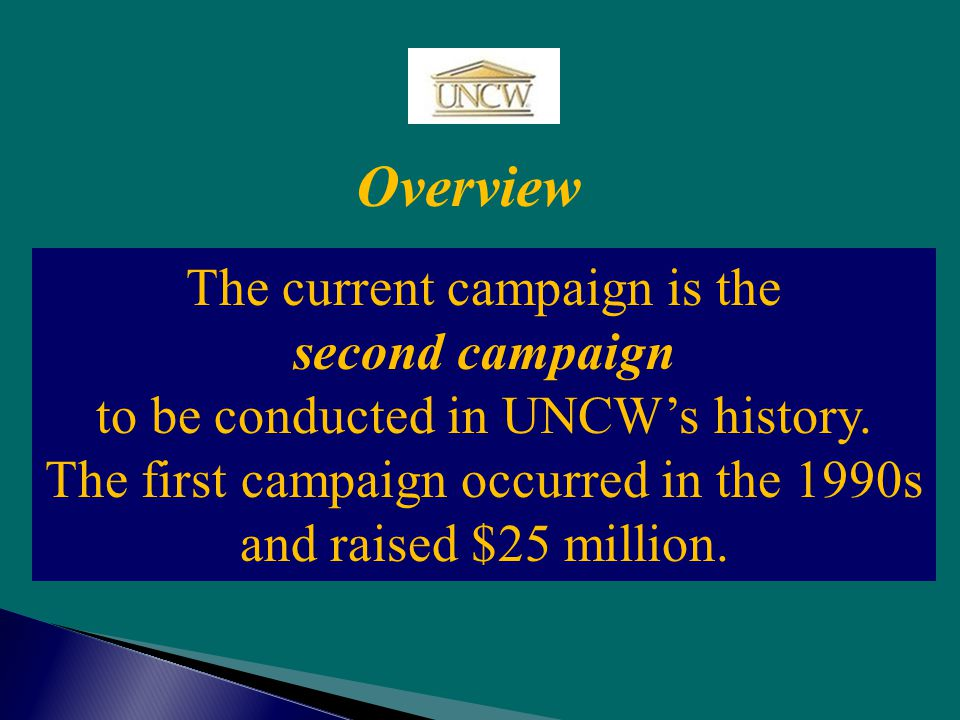 The current campaign is the second campaign to be conducted in UNCW's history.