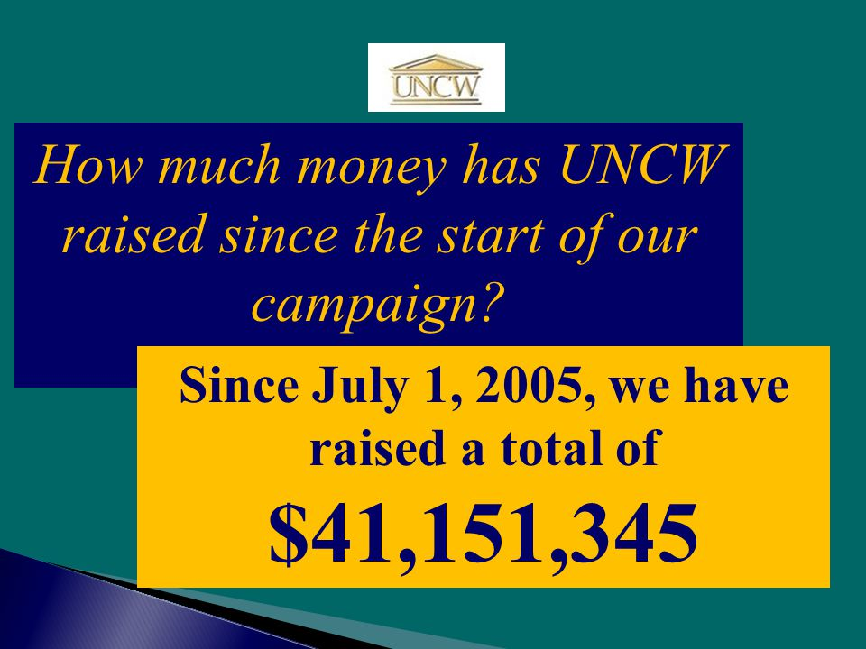 How much money has UNCW raised since the start of our campaign.