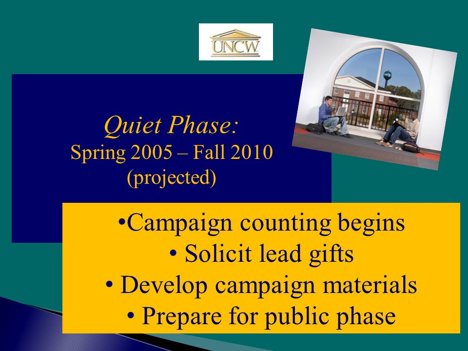 Quiet Phase: Spring 2005 – Fall 2010 (projected) Campaign counting begins Solicit lead gifts Develop campaign materials Prepare for public phase