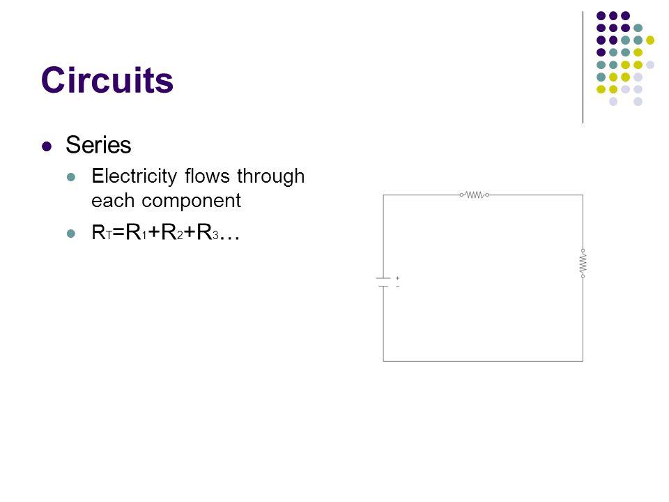 Circuits Series Electricity flows through each component R T =R 1 +R 2 +R 3 …