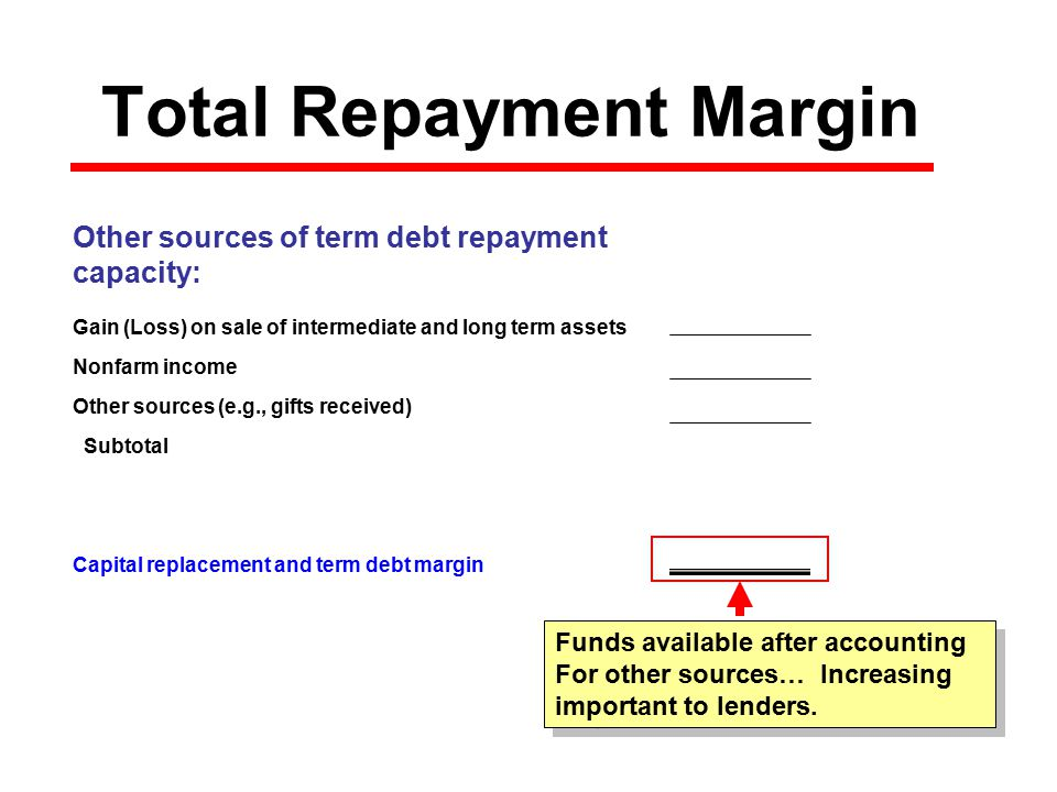 Total Repayment Margin Other sources of term debt repayment capacity: Gain (Loss) on sale of intermediate and long term assets Nonfarm income Other sources (e.g., gifts received) Subtotal Capital replacement and term debt margin $0 Funds available after accounting For other sources… Increasing important to lenders.