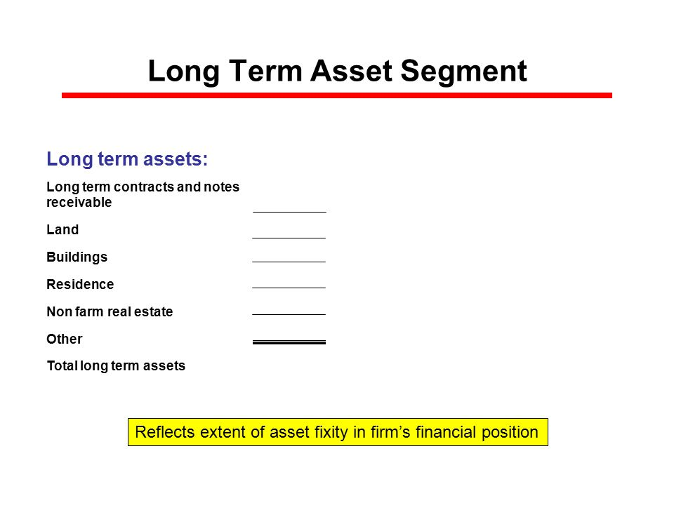 Long Term Asset Segment Long term assets: Long term contracts and notes receivable Land Buildings Residence Non farm real estate Other Total long term assets $0 Reflects extent of asset fixity in firm's financial position