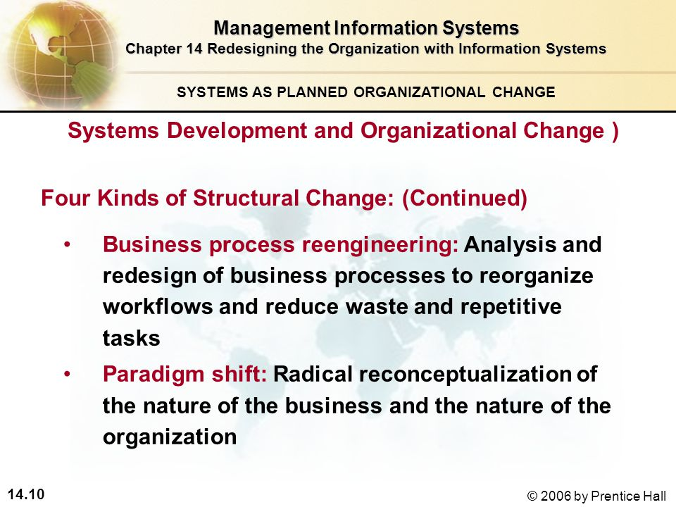 14.10 © 2006 by Prentice Hall Management Information Systems Chapter 14 Redesigning the Organization with Information Systems SYSTEMS AS PLANNED ORGANIZATIONAL CHANGE Business process reengineering: Analysis and redesign of business processes to reorganize workflows and reduce waste and repetitive tasks Paradigm shift: Radical reconceptualization of the nature of the business and the nature of the organization Systems Development and Organizational Change ) Four Kinds of Structural Change: (Continued)