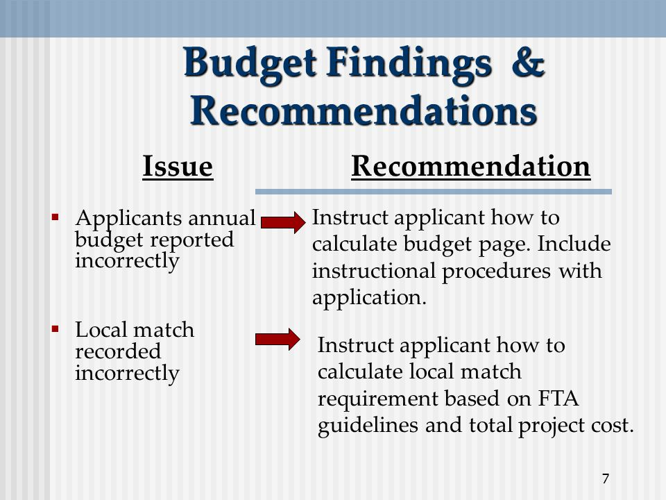 7 Budget Findings & Recommendations  Applicants annual budget reported incorrectly  Local match recorded incorrectly IssueRecommendation Instruct applicant how to calculate budget page.
