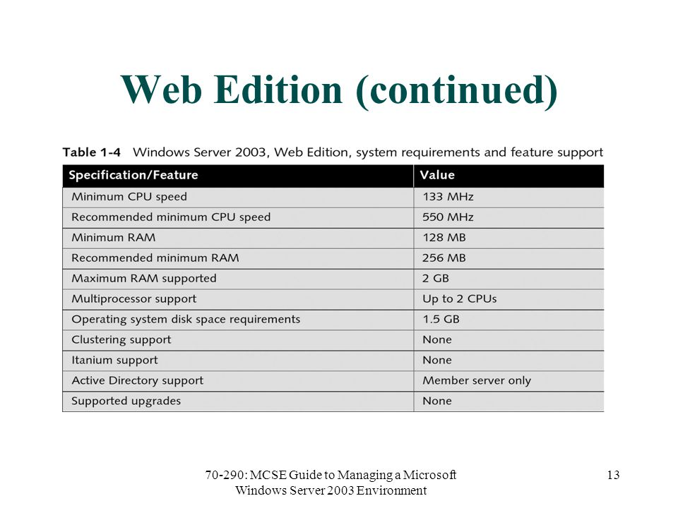 70-290: MCSE Guide to Managing a Microsoft Windows Server 2003 Environment 13 Web Edition (continued)