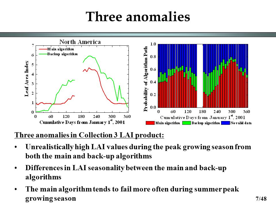 Three anomalies Three anomalies in Collection 3 LAI product: Unrealistically high LAI values during the peak growing season from both the main and back-up algorithms Differences in LAI seasonality between the main and back-up algorithms The main algorithm tends to fail more often during summer peak growing season 7/48