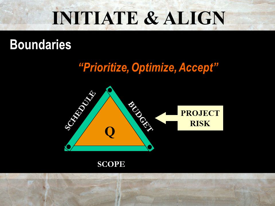 INITIATE & ALIGN Boundaries Prioritize, Optimize, Accept SCOPE BUDGET SCHEDULE Q PROJECT RISK