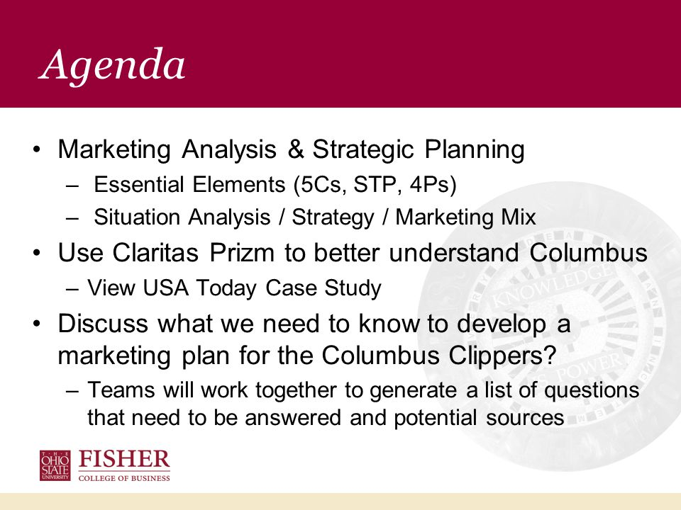 Agenda Marketing Analysis & Strategic Planning – Essential Elements (5Cs, STP, 4Ps) – Situation Analysis / Strategy / Marketing Mix Use Claritas Prizm to better understand Columbus –View USA Today Case Study Discuss what we need to know to develop a marketing plan for the Columbus Clippers.