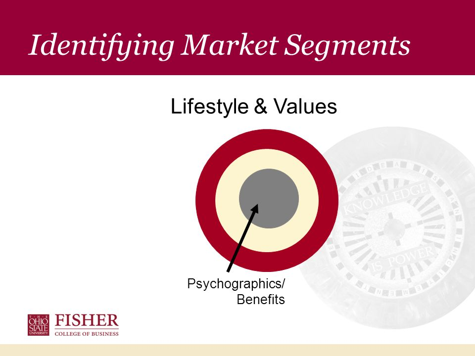 Identifying Market Segments Psychographics/ Benefits Lifestyle & Values
