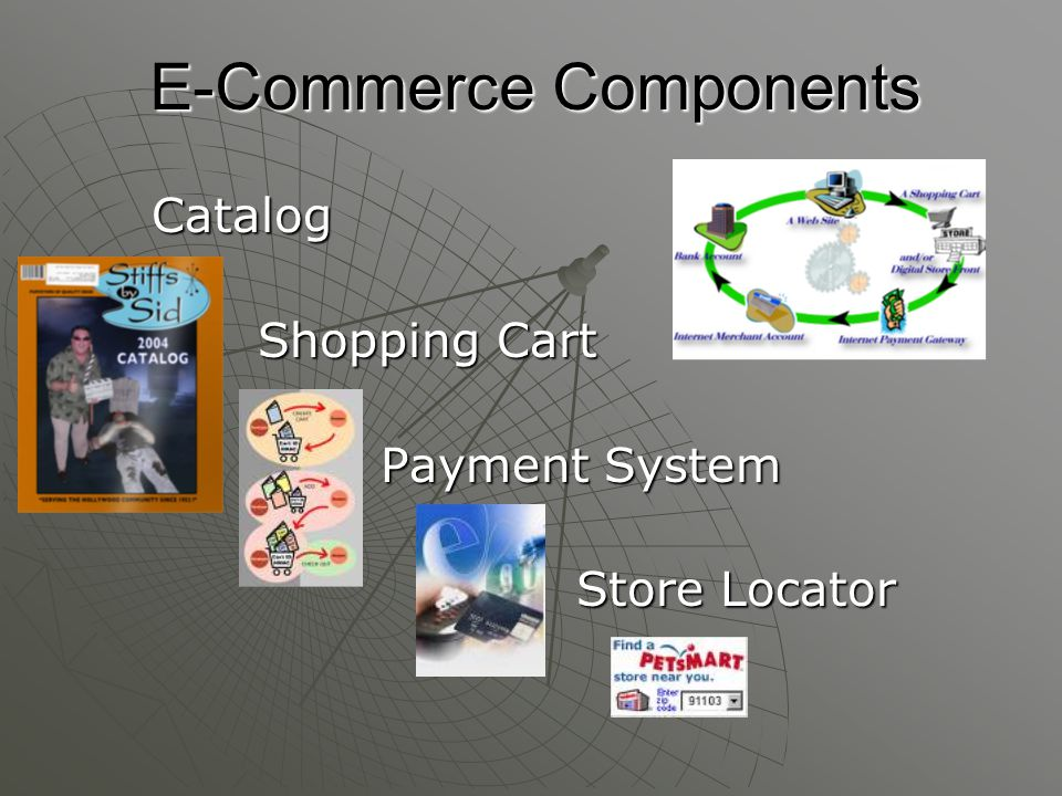 E-Commerce Components Catalog Catalog Shopping Cart Shopping Cart Payment System Payment System Store Locator Store Locator