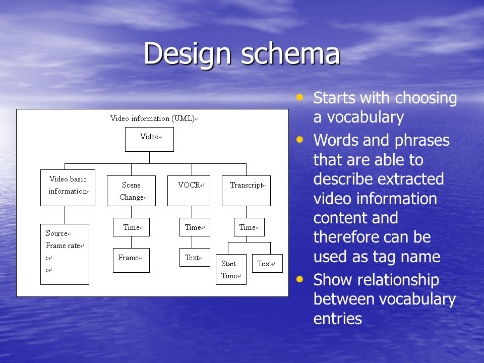 Design schema Starts with choosing a vocabulary Words and phrases that are able to describe extracted video information content and therefore can be used as tag name Show relationship between vocabulary entries
