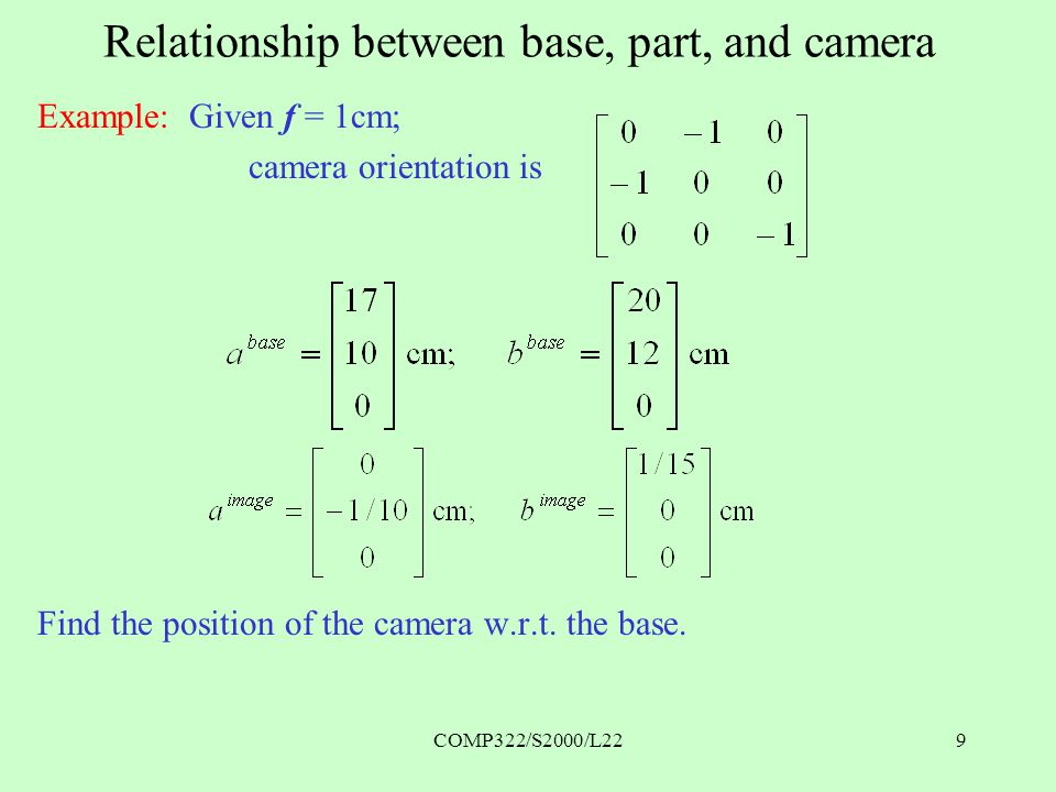 COMP322/S2000/L229 Relationship between base, part, and camera Example: Given f = 1cm; camera orientation is Find the position of the camera w.r.t.