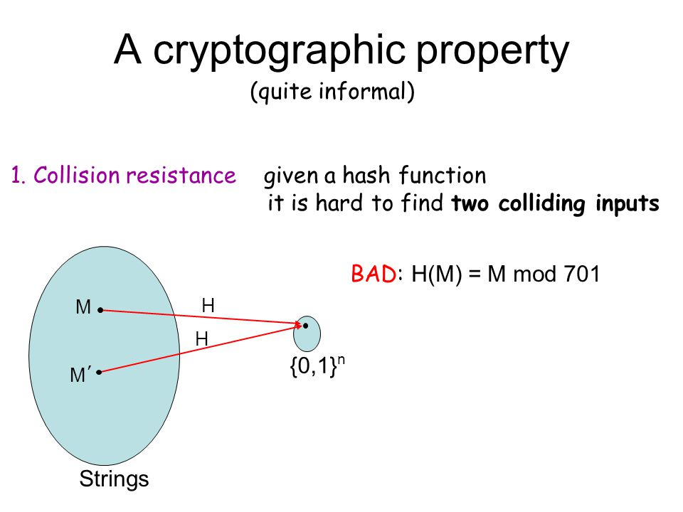 A cryptographic property BAD: H(M) = M mod 701 (quite informal) 1.