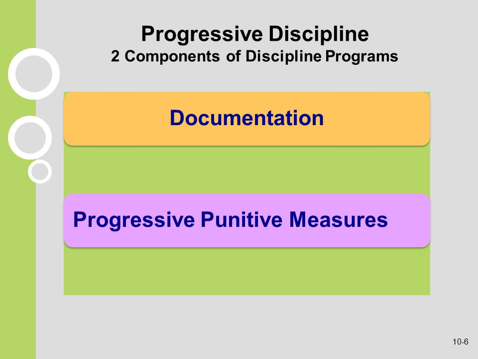 Progressive Discipline 2 Components of Discipline Programs DocumentationProgressive Punitive Measures 10-6