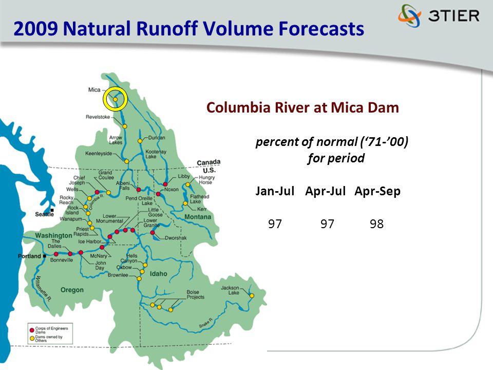 2009 Natural Runoff Volume Forecasts Columbia River at Mica Dam percent of normal ('71-'00) for period Jan-JulApr-JulApr-Sep