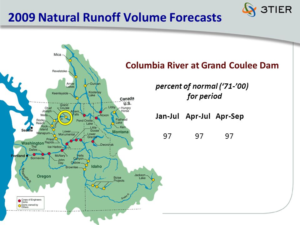 2009 Natural Runoff Volume Forecasts Columbia River at Grand Coulee Dam percent of normal ('71-'00) for period Jan-JulApr-JulApr-Sep