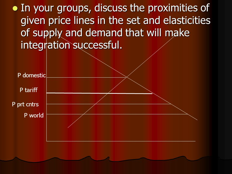 In your groups, discuss the proximities of given price lines in the set and elasticities of supply and demand that will make integration successful.