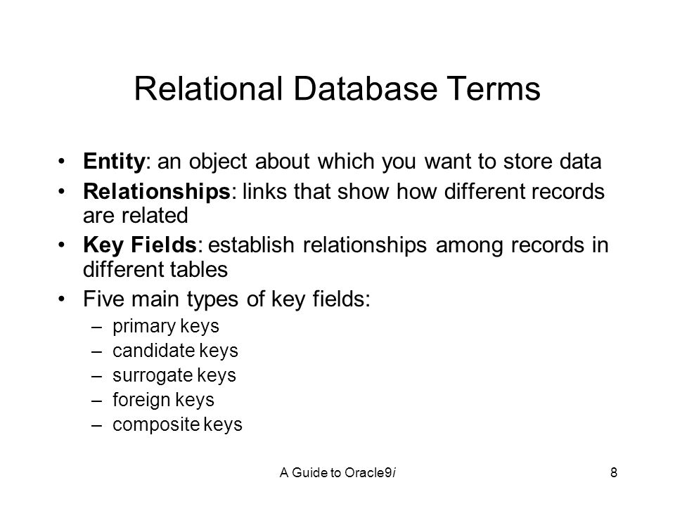 Relational database terms