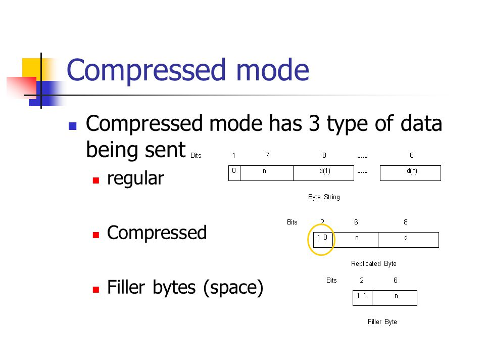 Compressed mode Compressed mode has 3 type of data being sent regular Compressed Filler bytes (space)