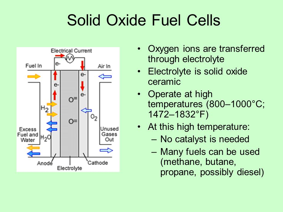 Solid Oxide Fuel Cells Oxygen ions are transferred through electrolyte Electrolyte is solid oxide ceramic Operate at high temperatures (800–1000°C; 1472–1832°F) At this high temperature: –No catalyst is needed –Many fuels can be used (methane, butane, propane, possibly diesel)
