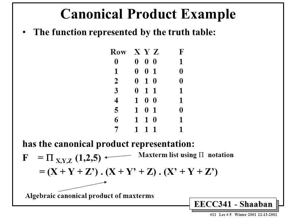 EECC341 - Shaaban #11 Lec # 5 Winter 2001 12-13-2001 Canonical Product Example The function represented by the truth table: has the canonical product representation: F =  X,Y,Z (1,2,5) = (X + Y + Z').