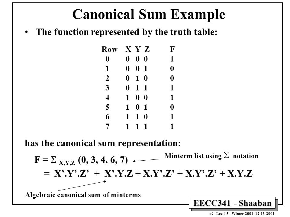 EECC341 - Shaaban #9 Lec # 5 Winter 2001 12-13-2001 Canonical Sum Example The function represented by the truth table: has the canonical sum representation: F =  X,Y,Z (0, 3, 4, 6, 7) = X'.Y'.Z' + X'.Y.Z + X.Y'.Z' + X.Y'.Z' + X.Y.Z Row X Y Z F 0 0 0 0 1 1 0 0 1 0 2 0 1 0 0 3 0 1 1 1 4 1 0 0 1 5 1 0 1 0 6 1 1 0 1 7 1 1 1 1 Minterm list using  notation Algebraic canonical sum of minterms