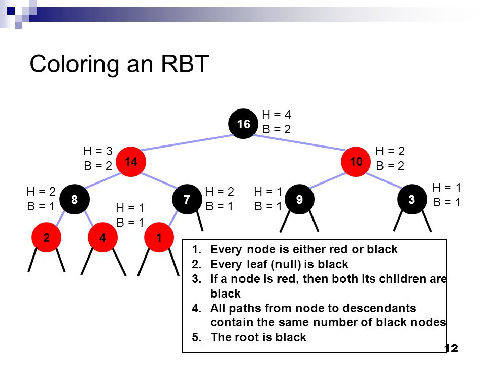 Coloring an RBT H = 4 B = 2 H = 2 B = 2 H = 1 B = 1 H = 1 B = 1 H = 2 B = 1 H = 3 B = 2 H = 2 B = 1 H = 1 B = 1 1.Every node is either red or black 2.Every leaf (null) is black 3.If a node is red, then both its children are black 4.All paths from node to descendants contain the same number of black nodes 5.The root is black