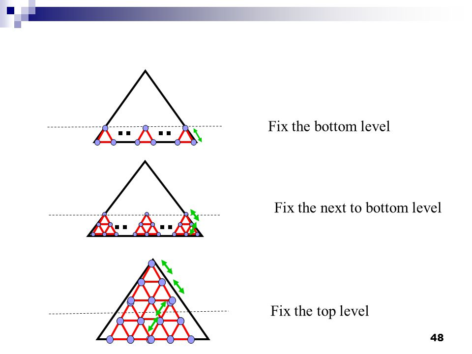 48 Fix the bottom level Fix the next to bottom level Fix the top level
