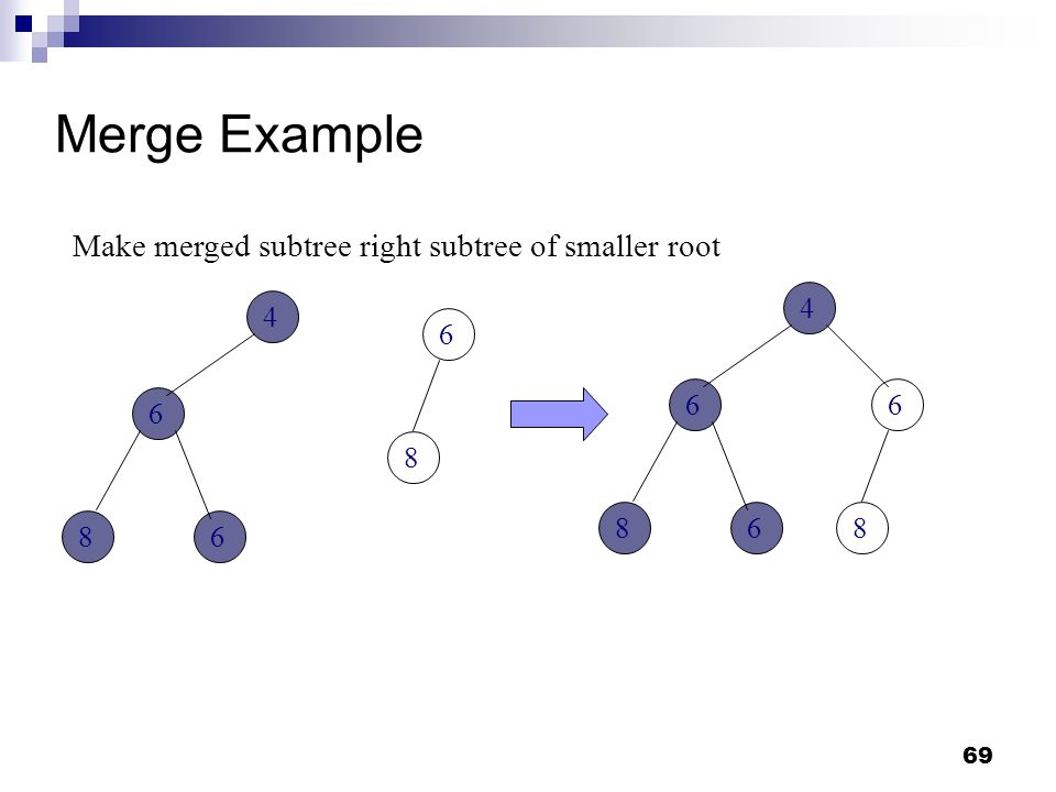 69 Merge Example Make merged subtree right subtree of smaller root