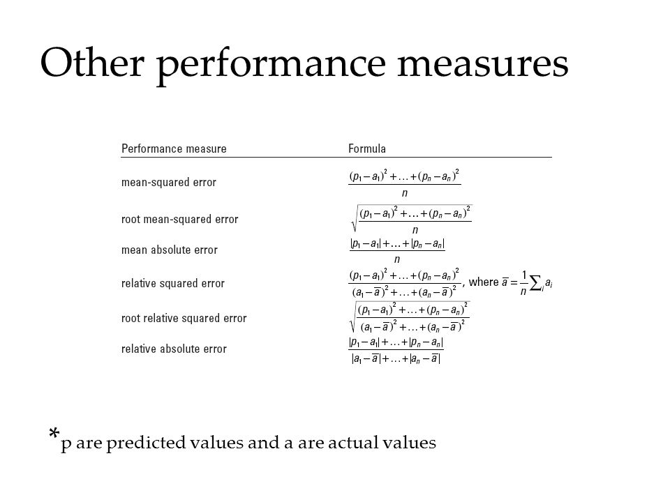Other performance measures * p are predicted values and a are actual values