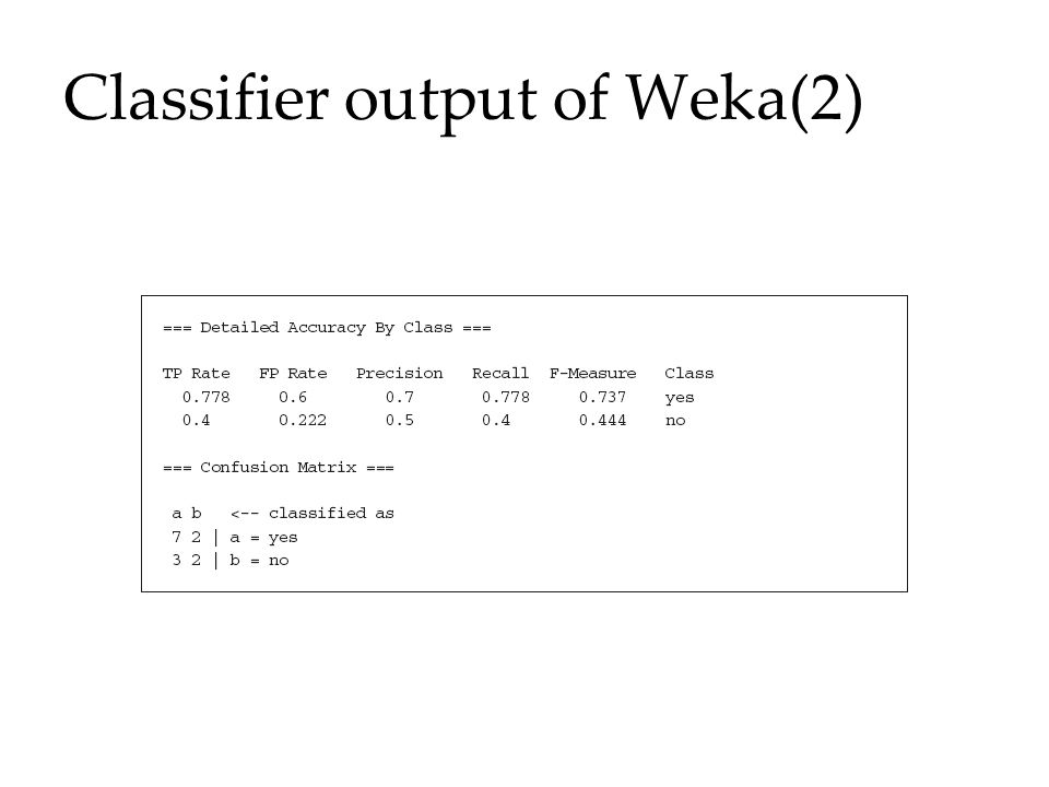 Classifier output of Weka(2)