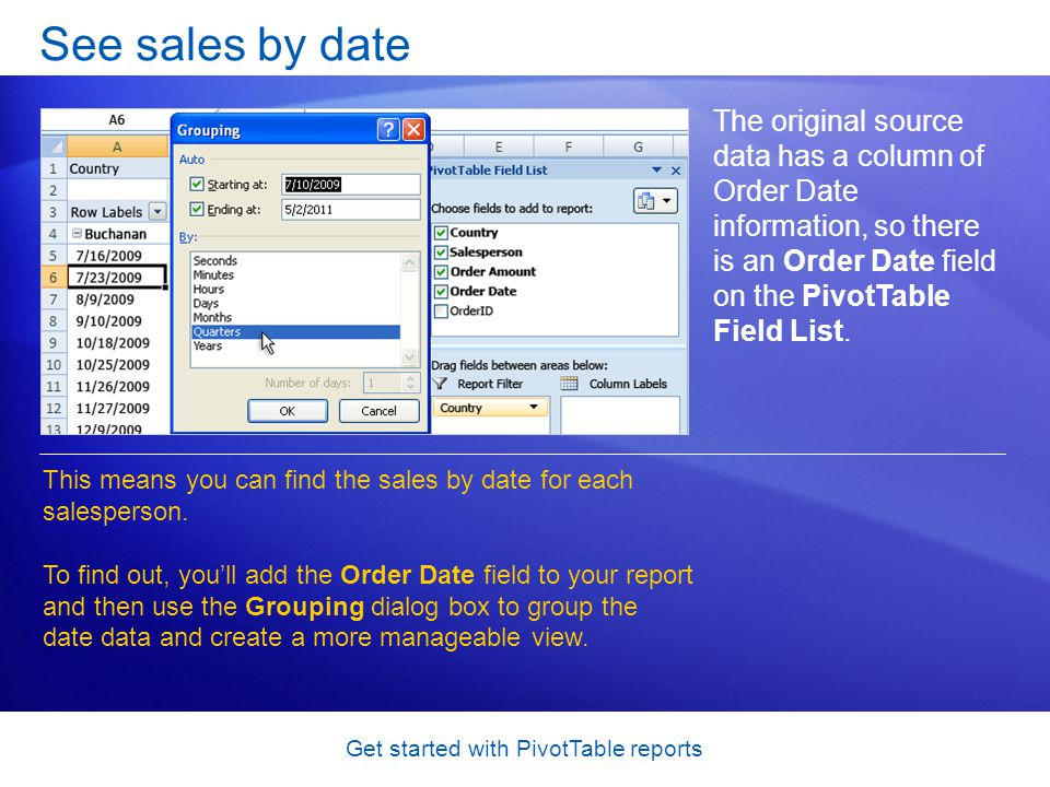 Get started with PivotTable reports See sales by date The original source data has a column of Order Date information, so there is an Order Date field on the PivotTable Field List.