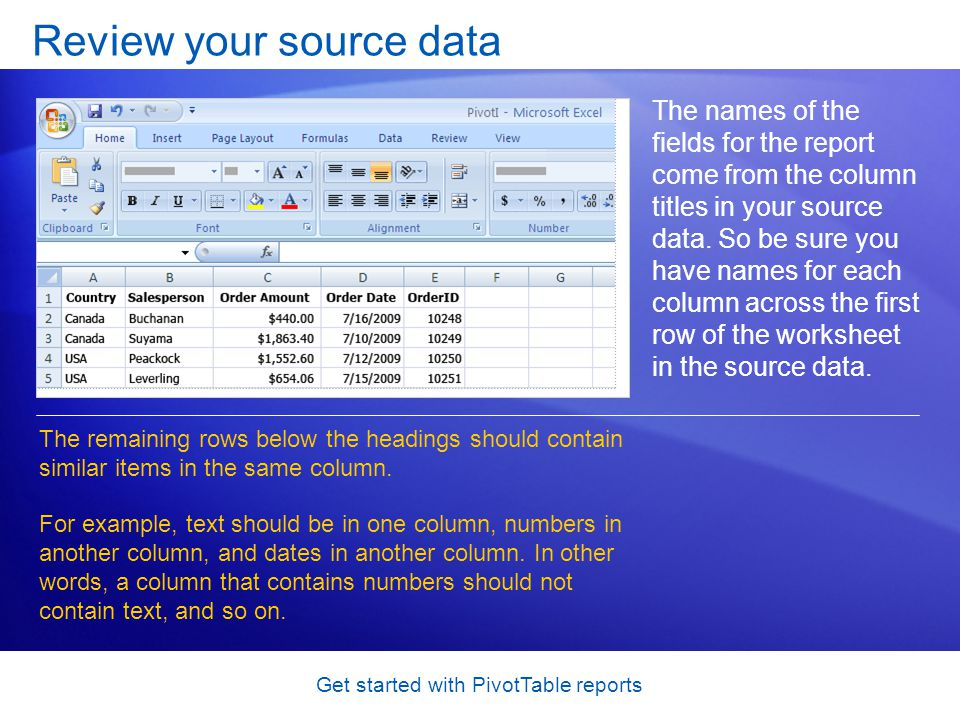 Get started with PivotTable reports Review your source data The names of the fields for the report come from the column titles in your source data.