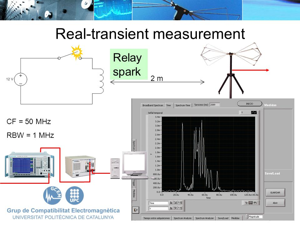 Real-transient measurement 2 m CF = 50 MHz RBW = 1 MHz Relay spark