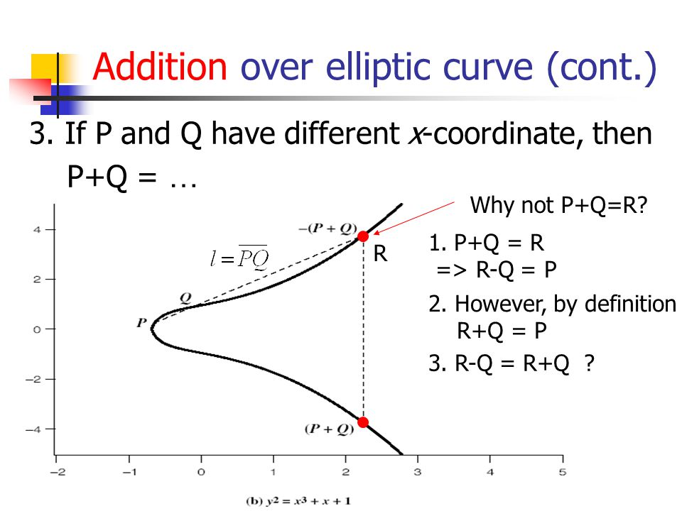 Addition over elliptic curve (cont.) 3.