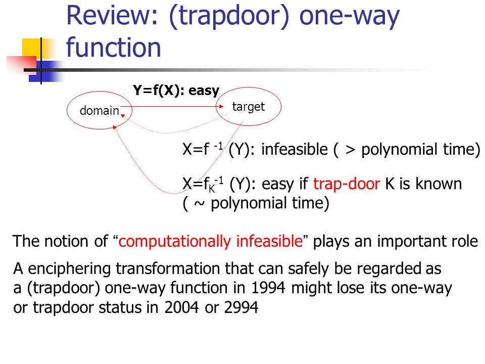 Review: (trapdoor) one-way function domain target Y=f(X): easy X=f -1 (Y): infeasible ( > polynomial time) X=f K -1 (Y): easy if trap-door K is known ( ~ polynomial time) The notion of computationally infeasible plays an important role A enciphering transformation that can safely be regarded as a (trapdoor) one-way function in 1994 might lose its one-way or trapdoor status in 2004 or 2994