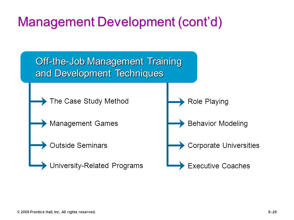 An evaluation system for training programs: A case study using a