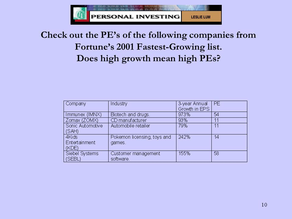 10 Check out the PE's of the following companies from Fortune's 2001 Fastest-Growing list.