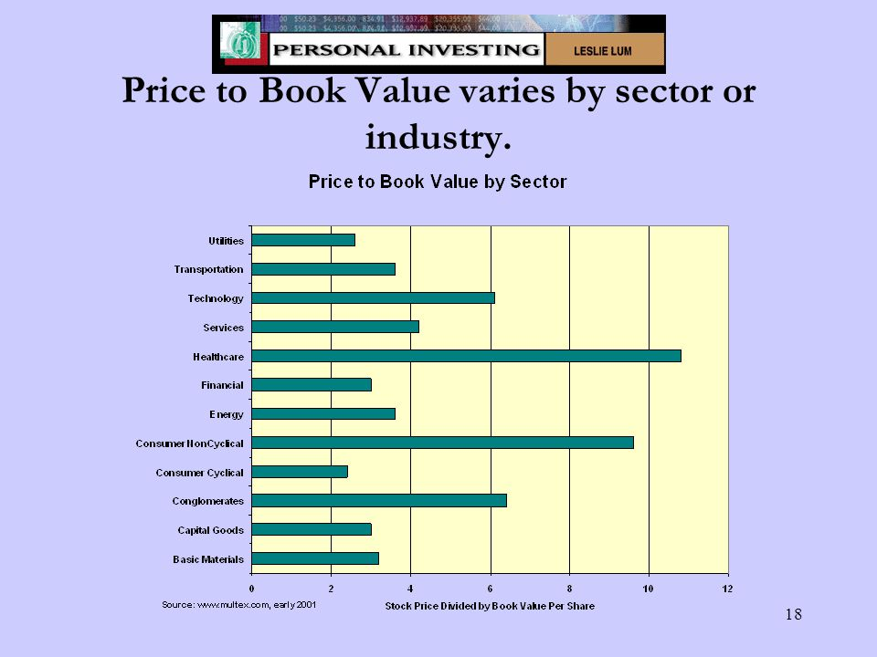 18 Price to Book Value varies by sector or industry.