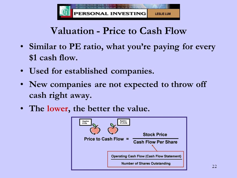 22 Valuation - Price to Cash Flow Similar to PE ratio, what you're paying for every $1 cash flow.