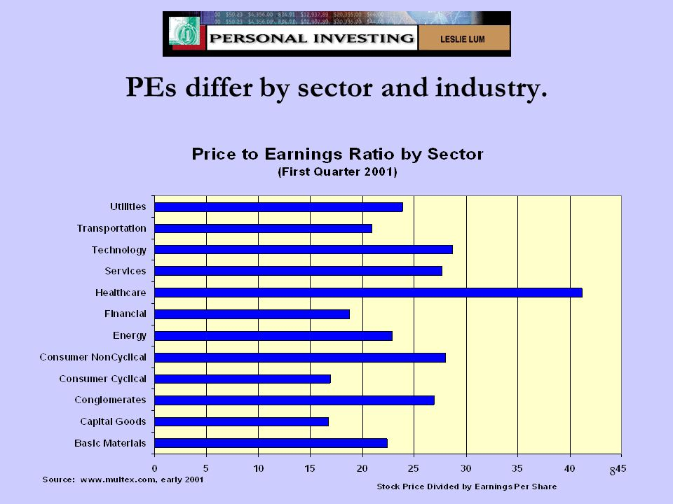 8 PEs differ by sector and industry.