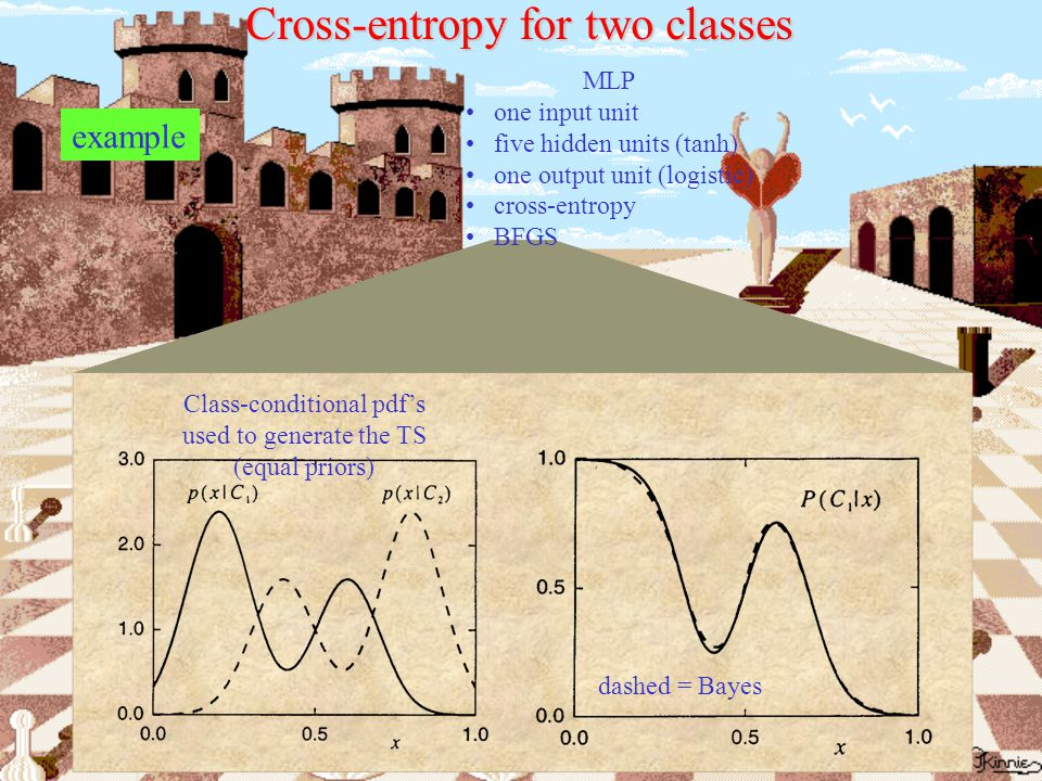 Cross-entropy for two classes 1-of-c coding = 0 it doesn't vanish when t n is continuous in the range (0,1) representing the probability of the input x n belonging to class C 1 min at 0