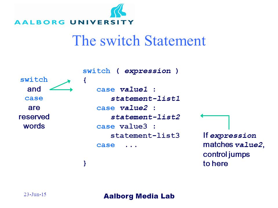 Aalborg Media Lab 23-Jun-15 The switch Statement switch ( expression ) { case value1 : statement-list1 case value2 : statement-list2 case value3 : statement-list3 case...