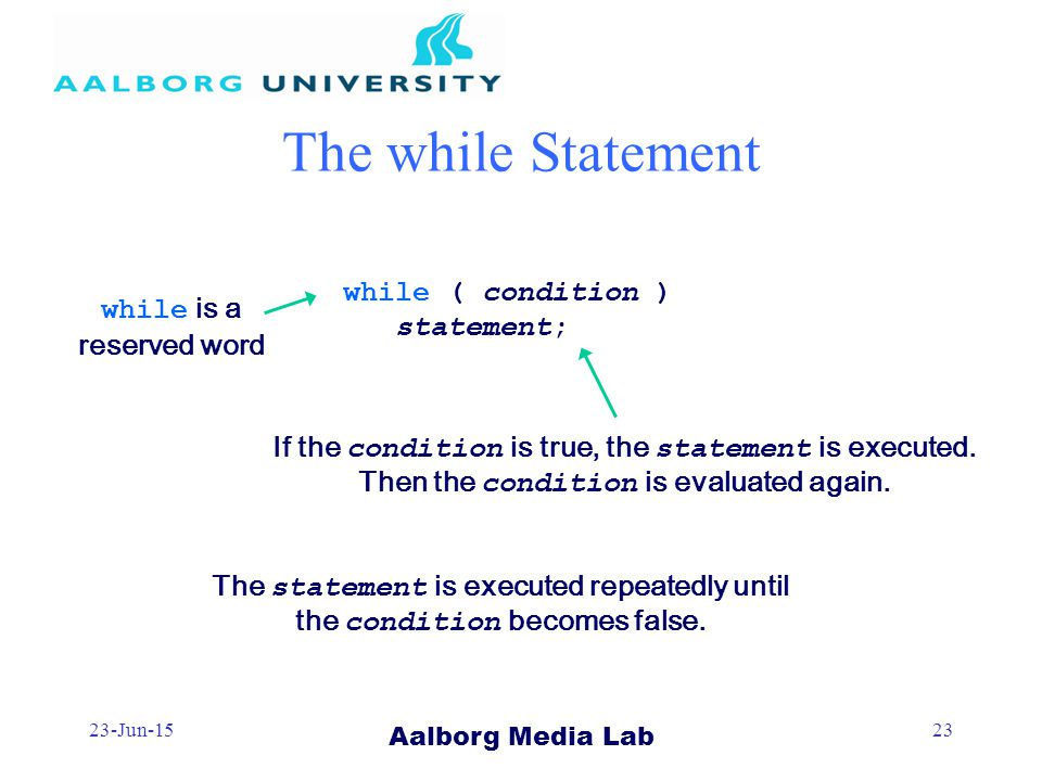 Aalborg Media Lab 23-Jun-1523 The while Statement while ( condition ) statement; while is a reserved word If the condition is true, the statement is executed.